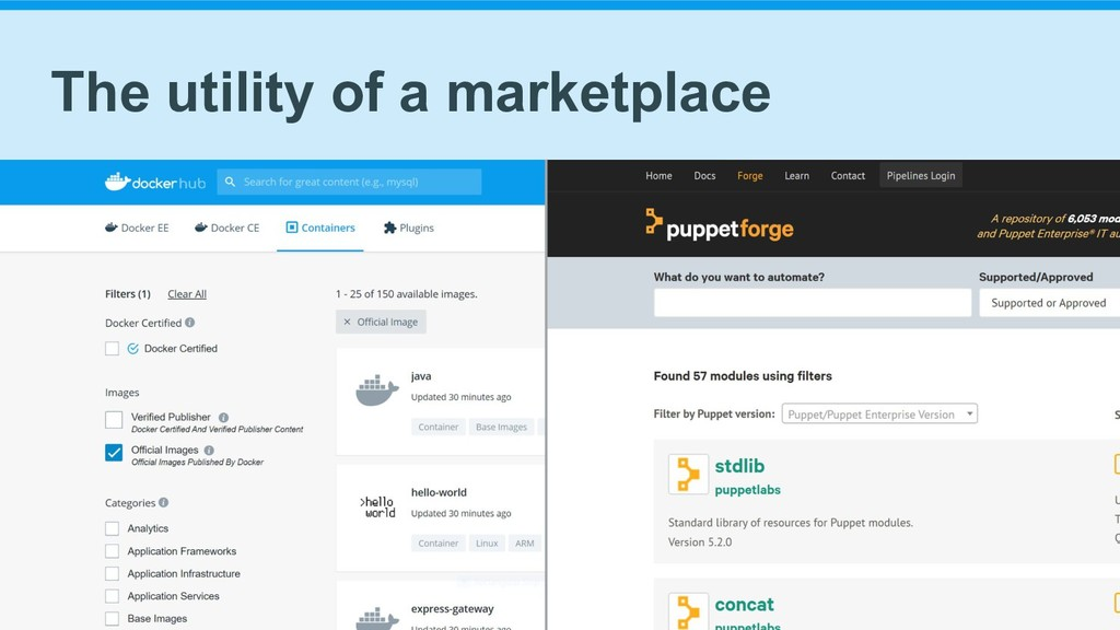 The utility of a marketplace