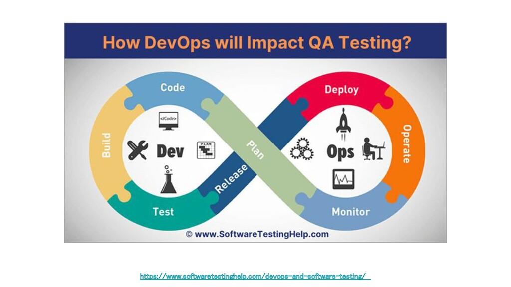 https://www.softwaretestinghelp.com/devops-and-...