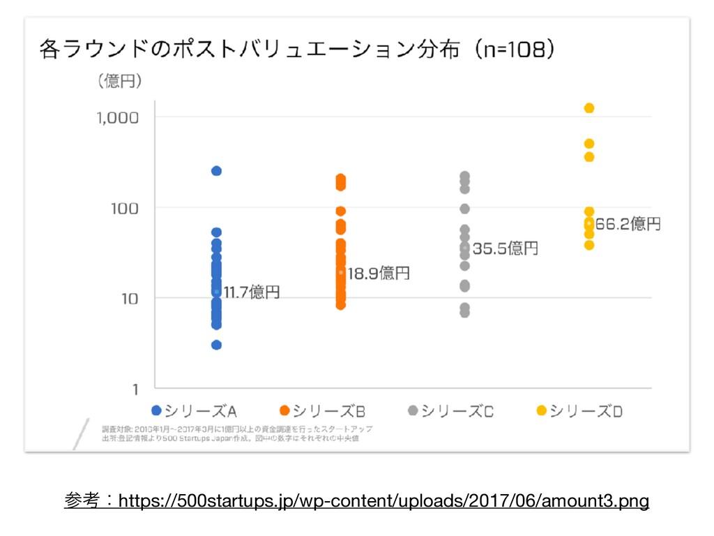 ߟɿhttps://500startups.jp/wp-content/uploads/20...