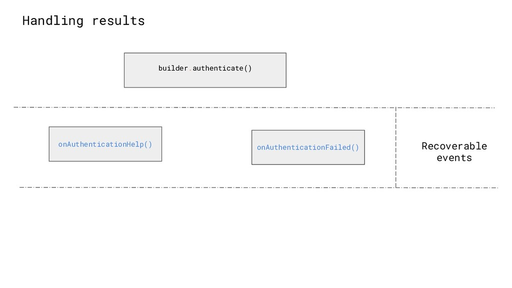Handling results builder.authenticate() onAuthe...