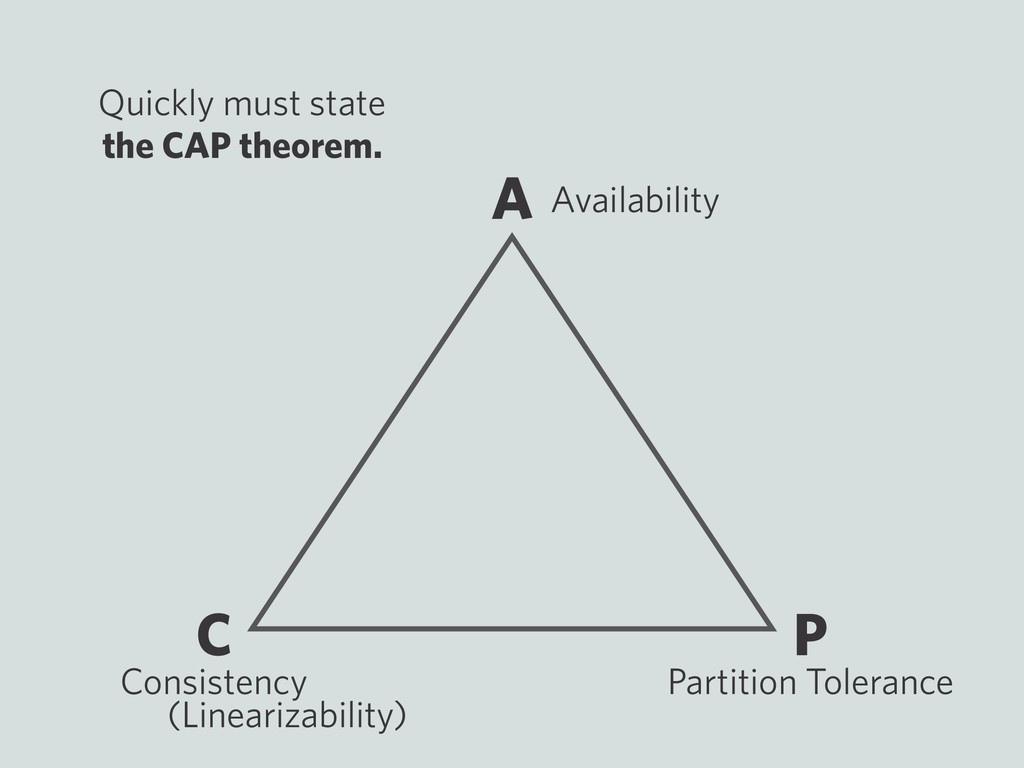 the CAP theorem. A Consistency Availability C P...