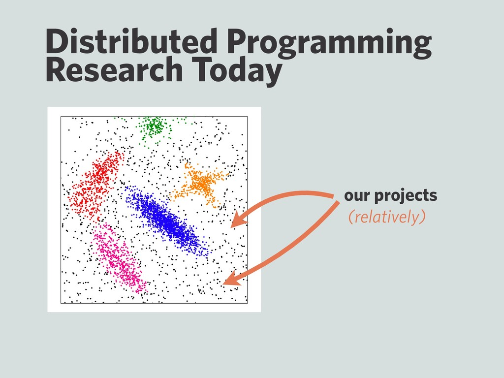 our projects Distributed Programming Research T...