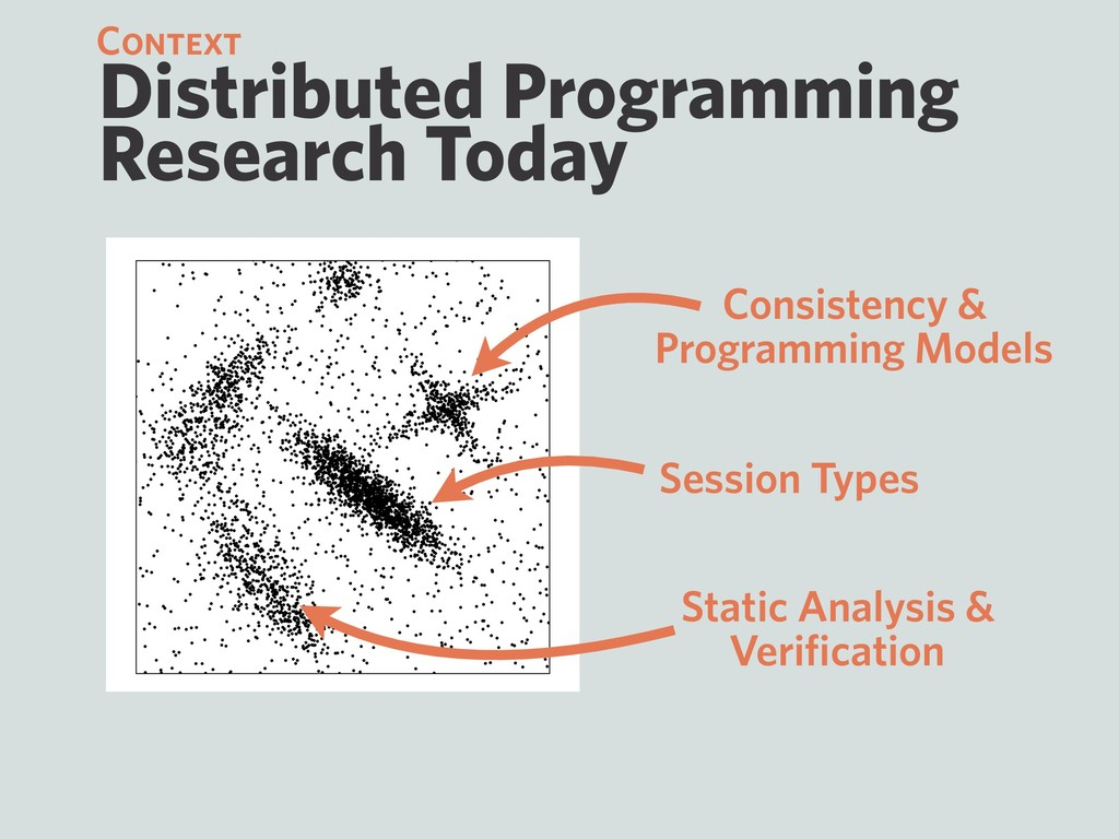 Distributed Programming Research Today Session ...