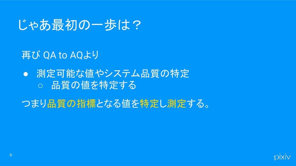じゃあ最初の一歩は? 再び QA to AQより ● 測定可能な値やシステム品質の特定 ○ 品...
