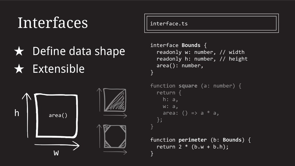 Interfaces ★ Define data shape ★ Extensible int...
