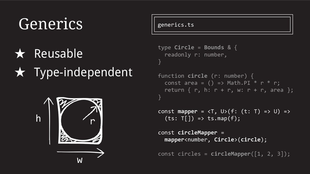 Generics ★ Reusable ★ Type-independent type Cir...