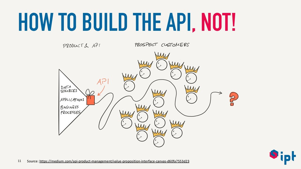 HOW TO BUILD THE API, NOT! 11 Source: https://m...