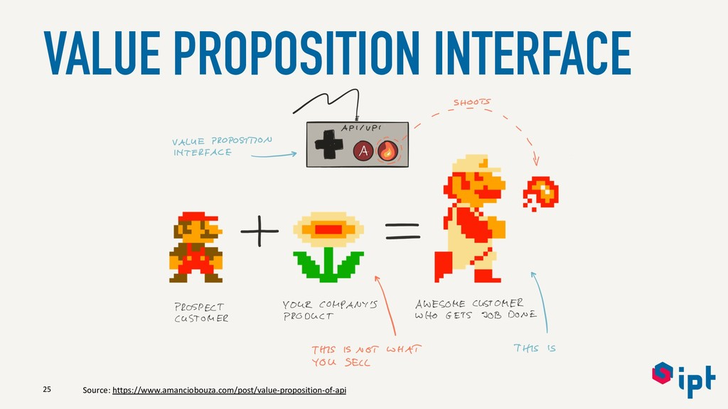 VALUE PROPOSITION INTERFACE 25 Source: https://...