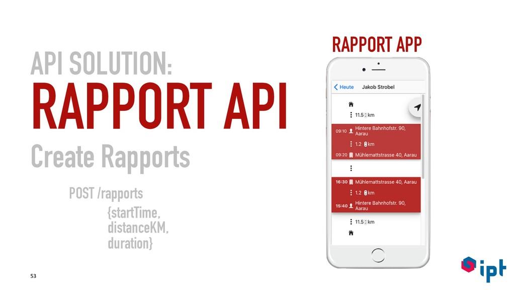 API SOLUTION: RAPPORT API Create Rapports POST ...