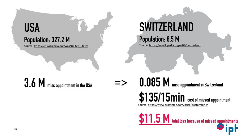 0.085 M miss appointment in Switzerland $135/15...