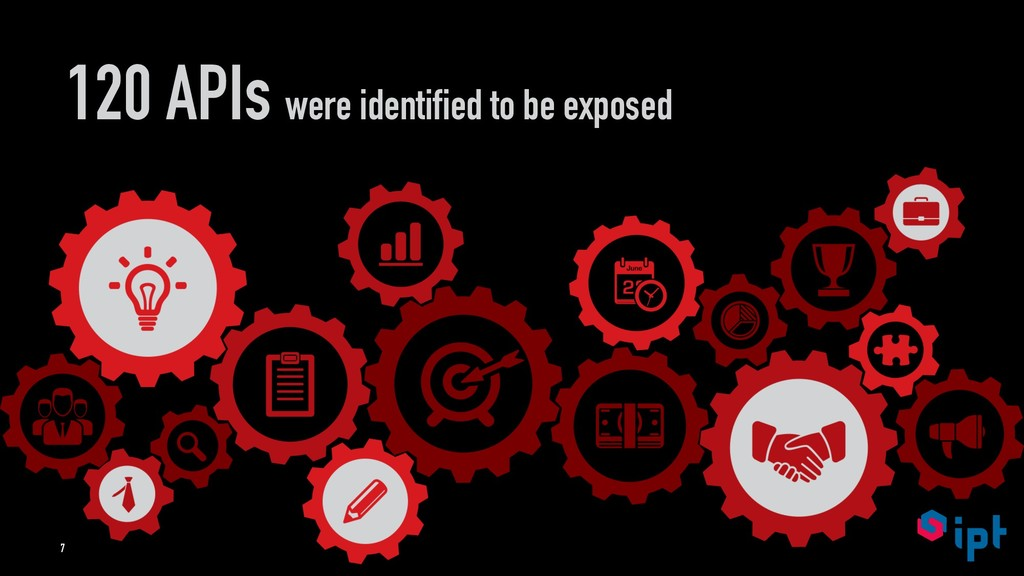120 APIs were identified to be exposed 7
