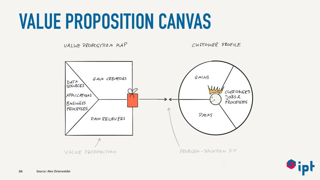 VALUE PROPOSITION CANVAS 64 Source: Alex Osterw...