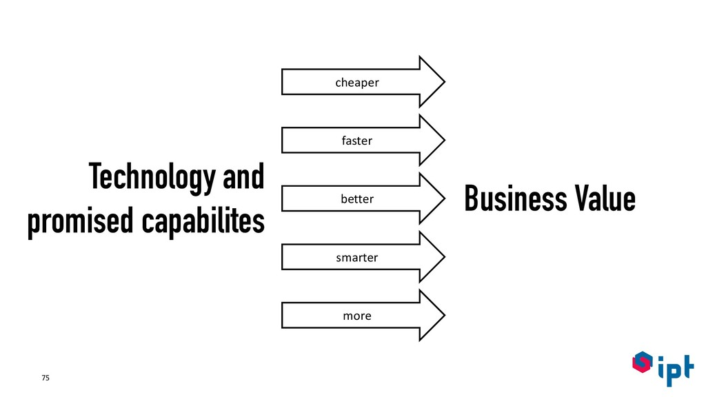 75 Business Value Technology and promised capab...