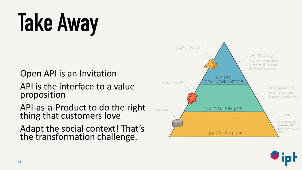 Take Away 81 Open API is an Invitation API is t...