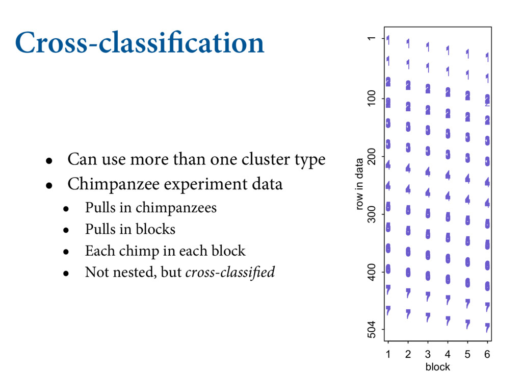 Cross-classification • Can use more than one cl...