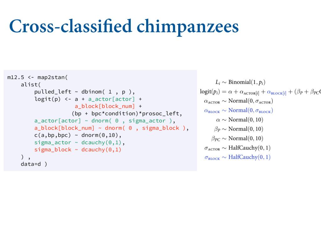 Cross-classified chimpanzees (ǎǏǡǑ ʚǶ - .(+' ǿ...