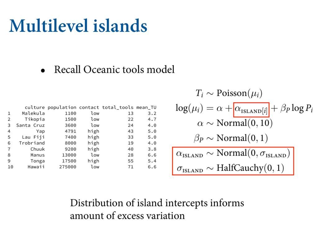 Multilevel islands • Recall Oceanic tools model...