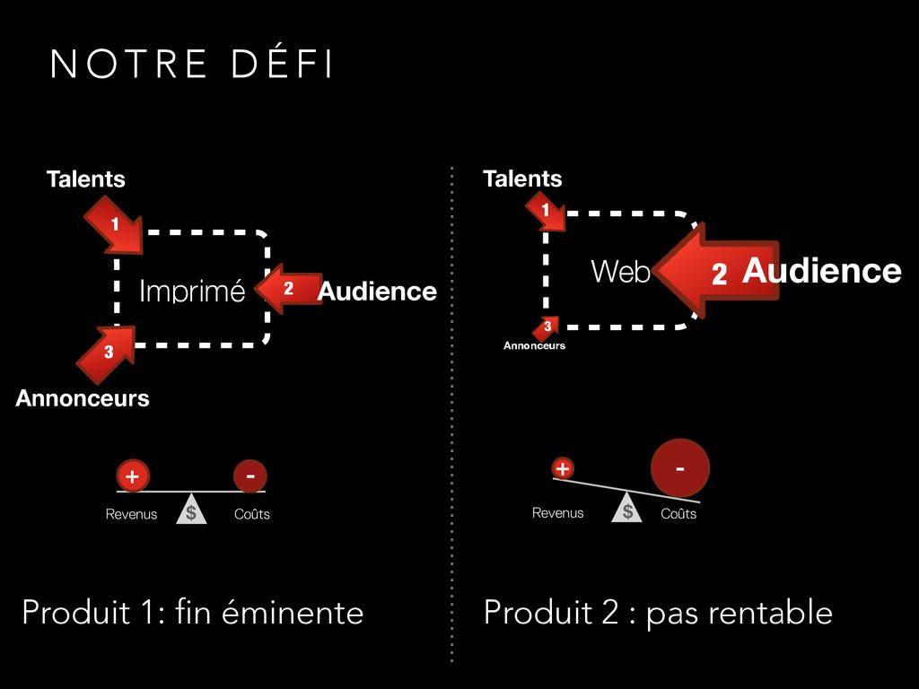 N O T R E D É F I 1 2 3 Talents Audience Annonc...