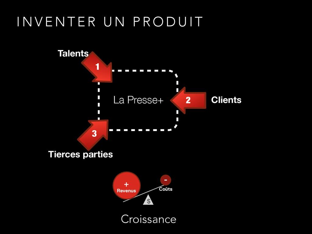 1 2 3 Talents Clients Tierces parties La Presse...
