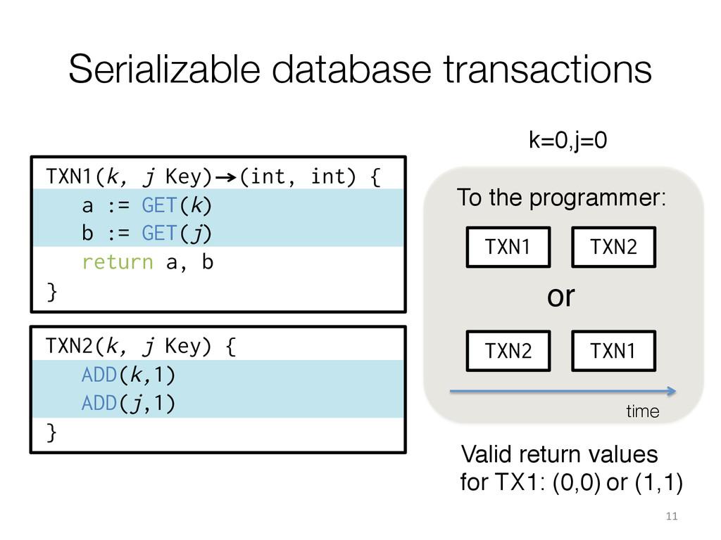 TXN1(k, j Key) (int, int) { a := GET(k) b := GE...