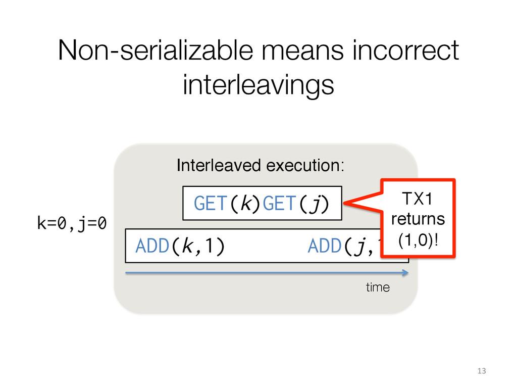 "Interleaved execution:"" GET(k)GET(j) Non-serial..."