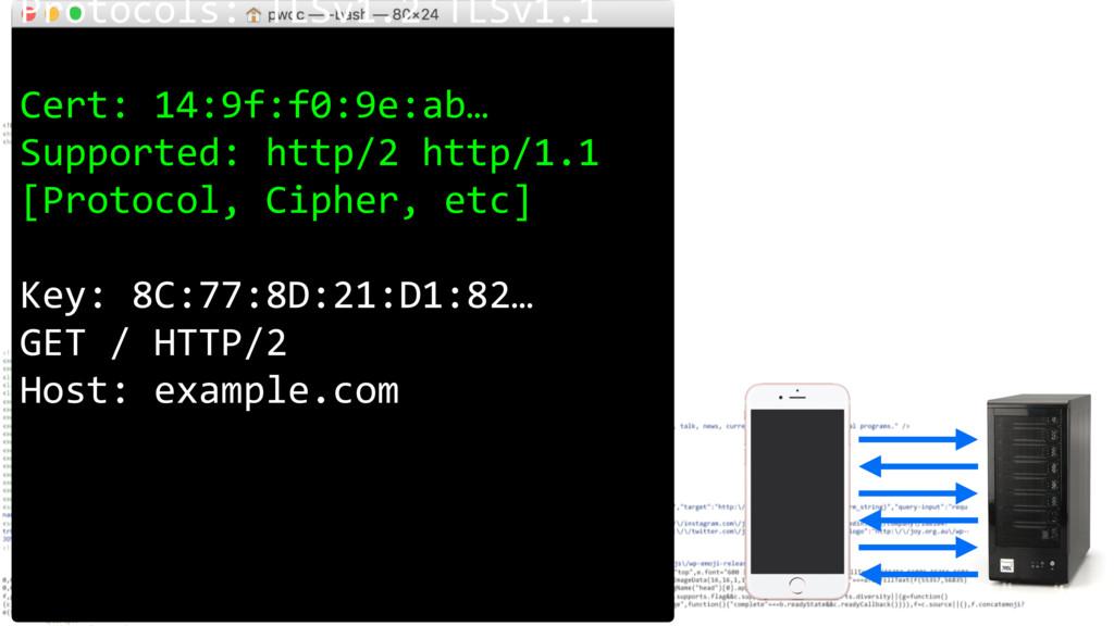 Protocols: TLSv1.2 TLSv1.1 Cert: 14:9f:f0:9e:ab...