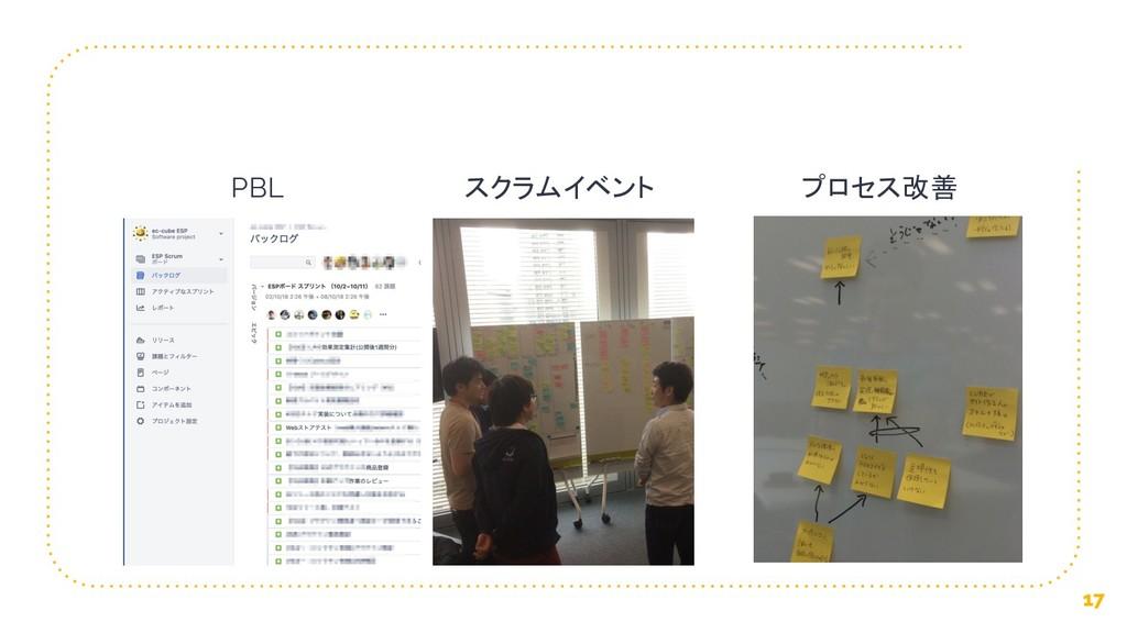 PBL スクラムイベント プロセス改善 17