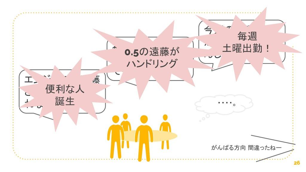 26 ・・・・。 社外コミッター の皆さんに協力し てもらおう! エンジニアの遠藤 さんを0....