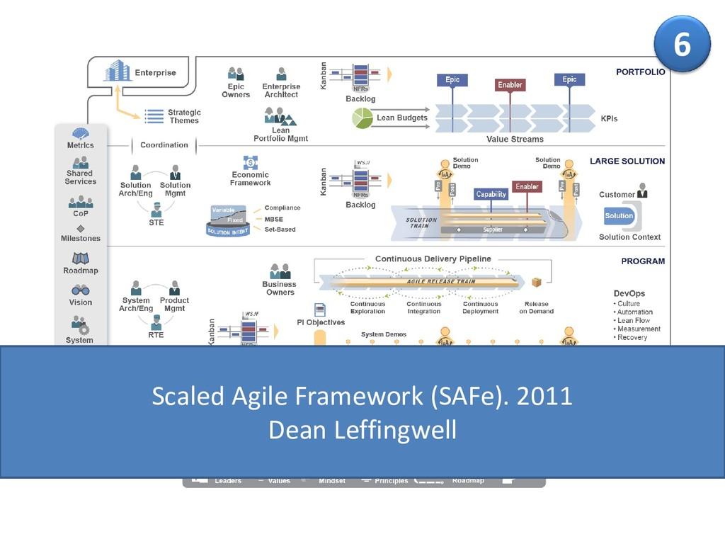 6 Scaled Agile Framework (SAFe). 2011 Dean Leff...