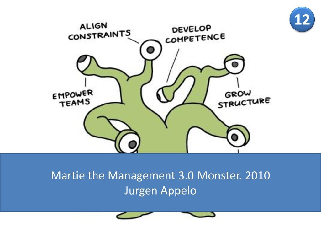 12 Martie the Management 3.0 Monster. 2010 Jurg...