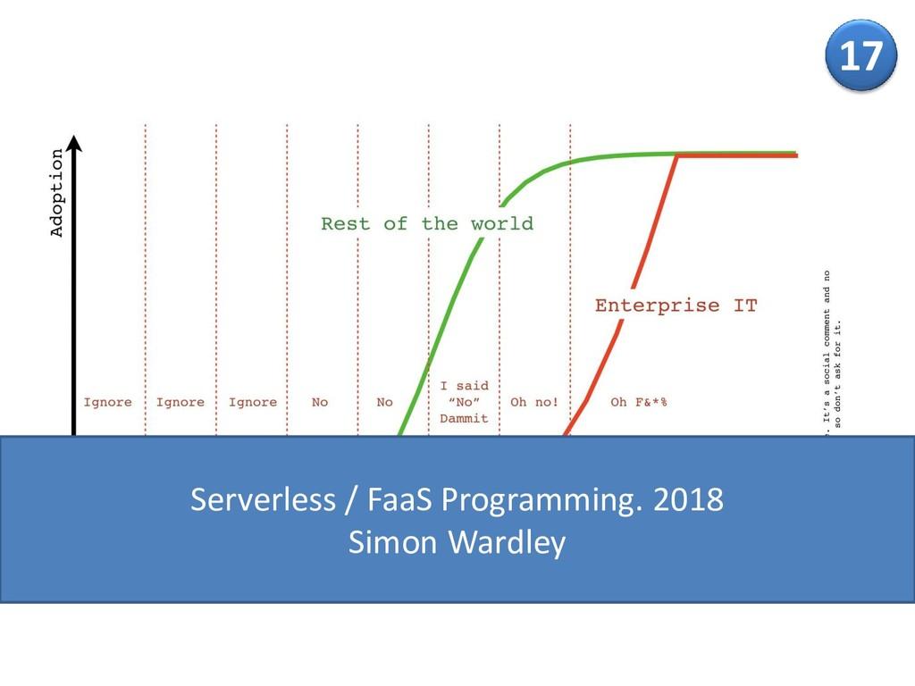 17 Serverless / FaaS Programming. 2018 Simon Wa...