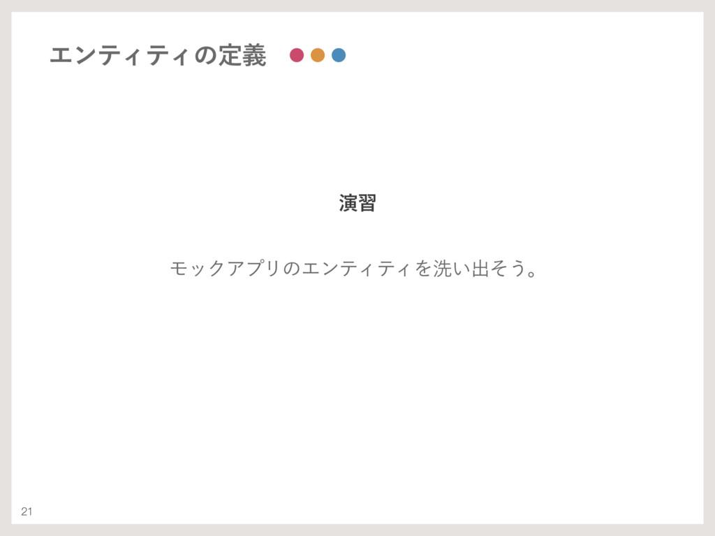 21 ΤϯςΟςΟͷఆٛ ϞοΫΞϓϦͷΤϯςΟςΟΛચ͍ग़ͦ͏ɻ ԋश