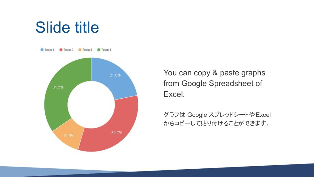 Slide title You can copy & paste graphs from Go...