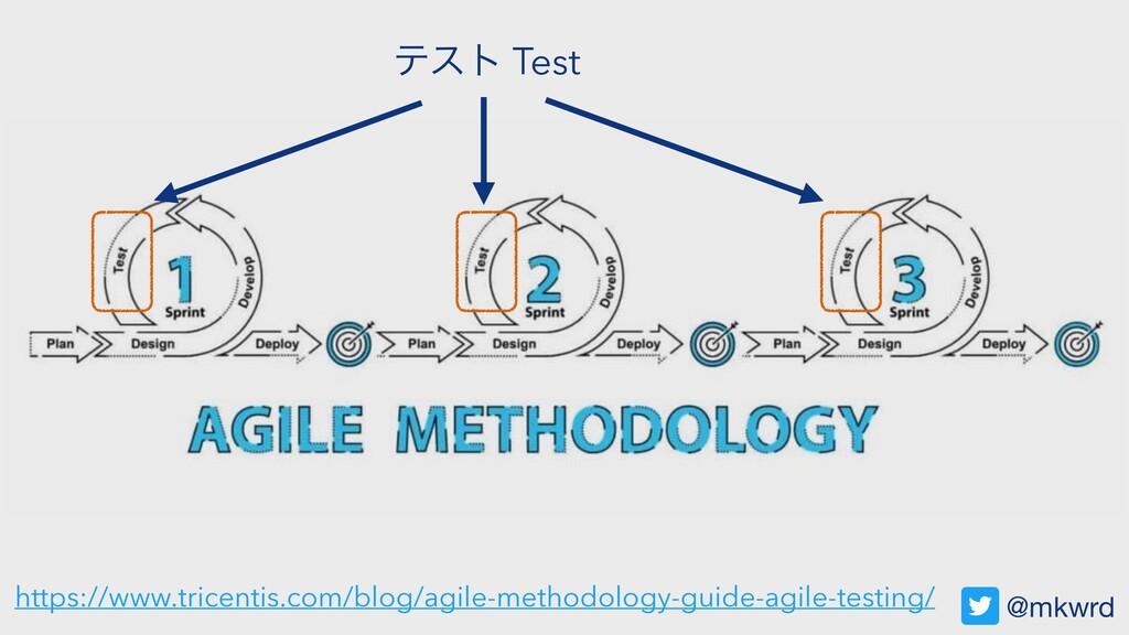 https://www.tricentis.com/blog/agile-methodolog...