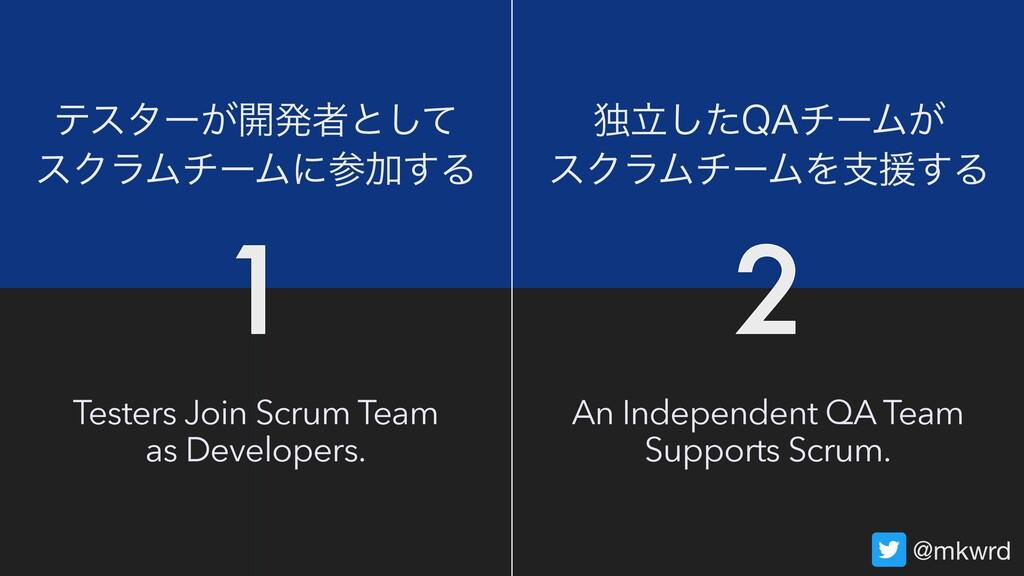 @mkwrd Testers Join Scrum Team as Developers. ς...