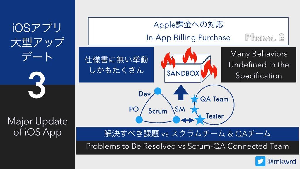 Major Update of iOS App J04ΞϓϦ େܕΞοϓ σʔτ 3 Ap...