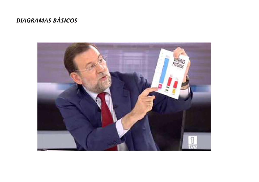 DIAGRAMAS BÁSICOS