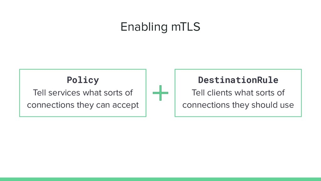 Enabling mTLS Policy Tell services what sorts o...