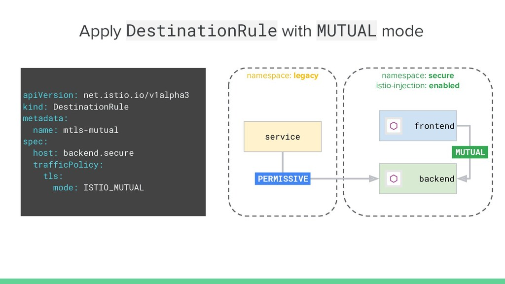 Apply DestinationRule with MUTUAL mode service ...