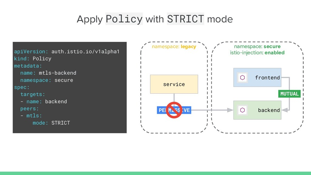 Apply Policy with STRICT mode service frontend ...