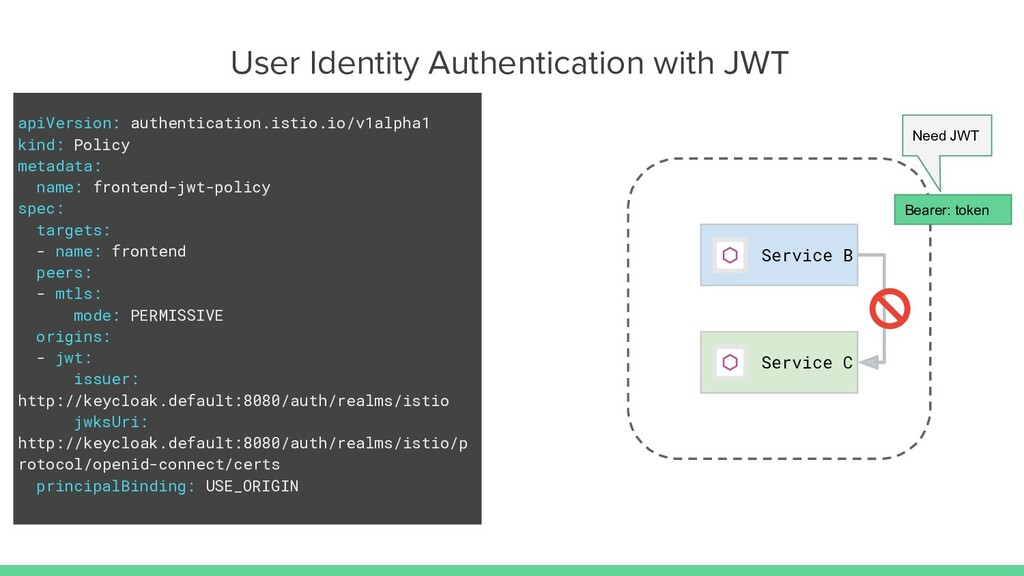 User Identity Authentication with JWT apiVersio...