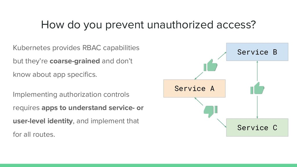 How do you prevent unauthorized access? Kuberne...