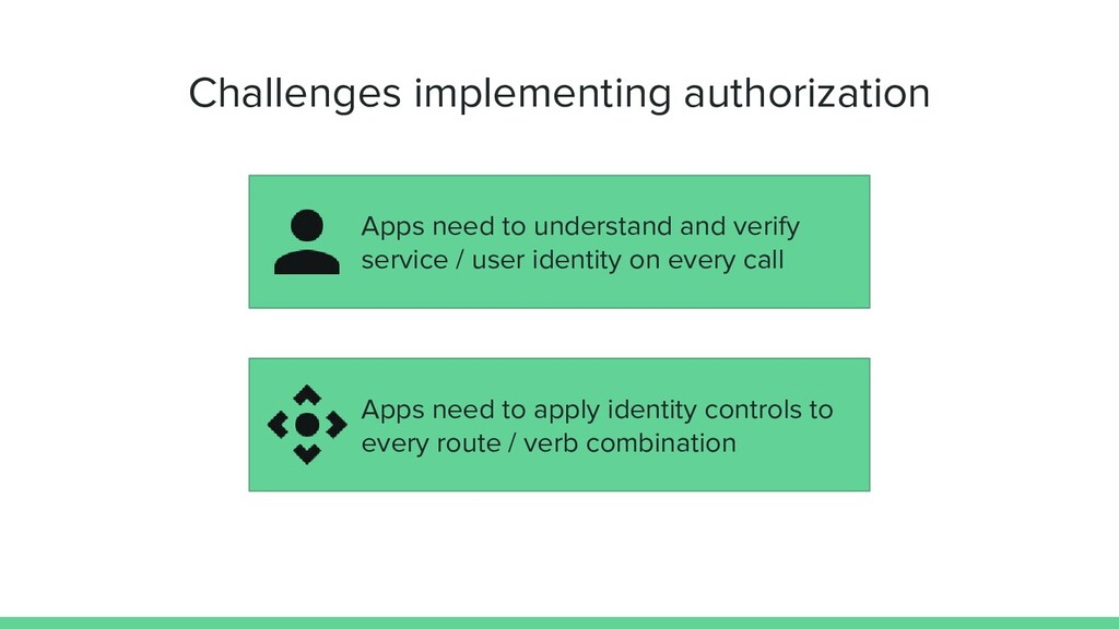 Challenges implementing authorization Apps need...