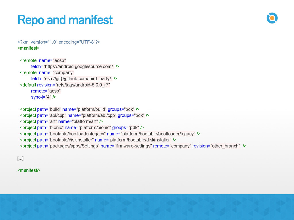 "Repo and manifest <?xml version=""1.0"" encoding=..."