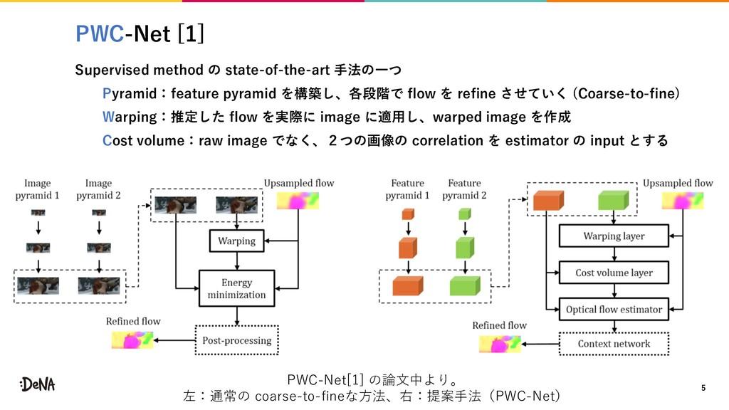 ( ) - 1 - 1 - - 5 C 5 ( 5 [ WN Nac - C S] 5 5 P...