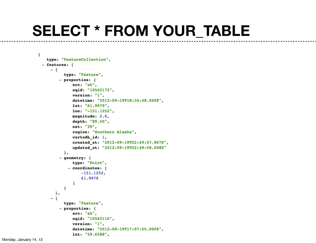 SELECT * FROM YOUR_TABLE Monday, January 14, 13