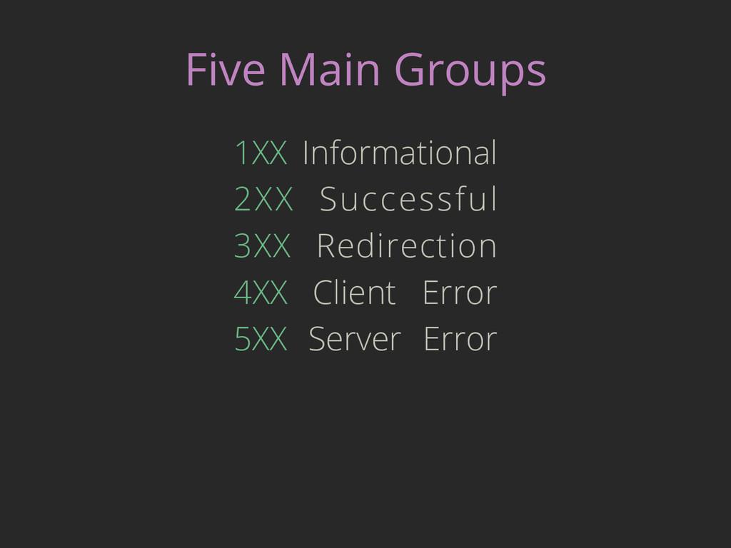 Five Main Groups 1XX Informational 2XX Successf...