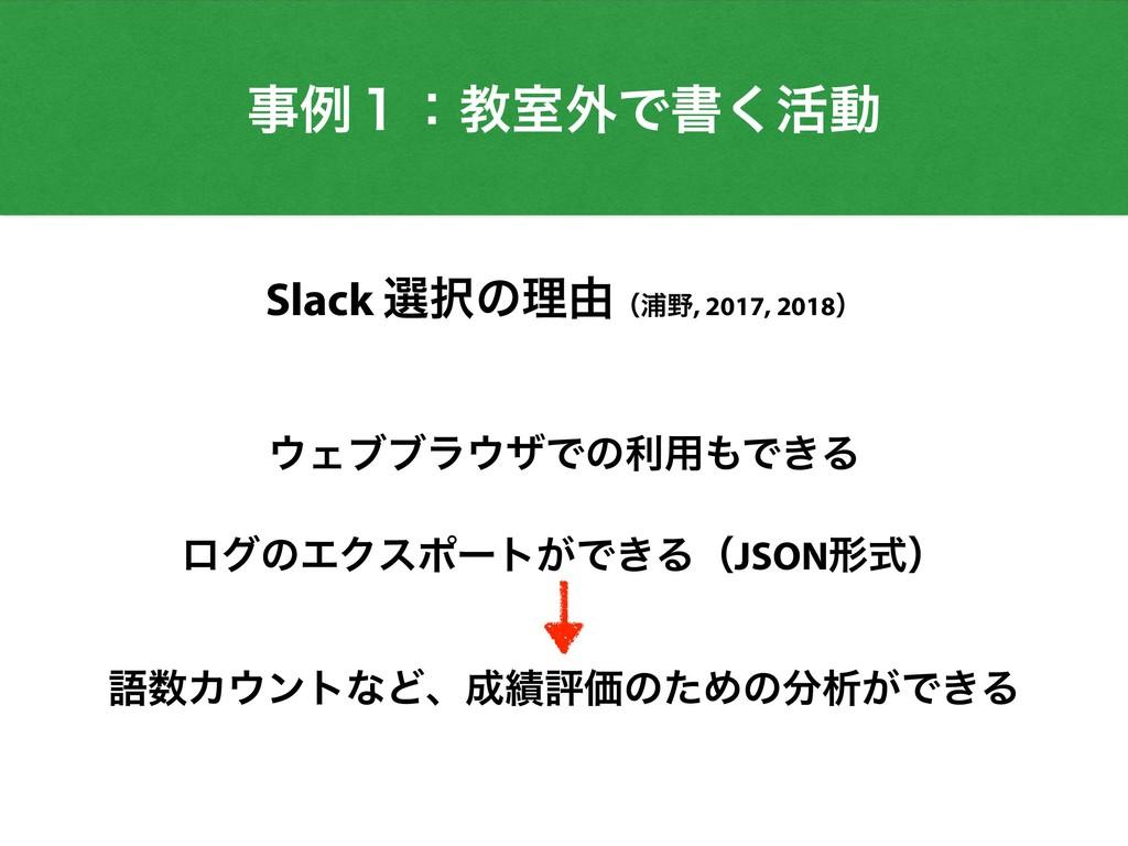 ΣϒϒϥβͰͷར༻Ͱ͖Δ Slack બͷཧ༝ʢӜ, 2017, 2018ʣ ϩάͷ...