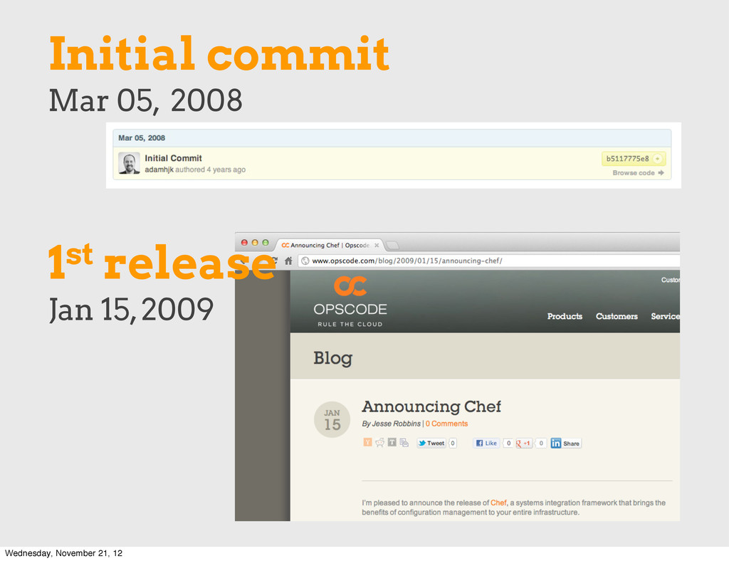 1st release Jan 15, 2009 Initial commit Mar 05,...