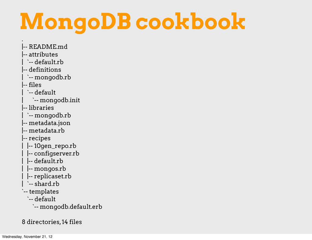 MongoDB cookbook . |-- README.md |-- attributes...